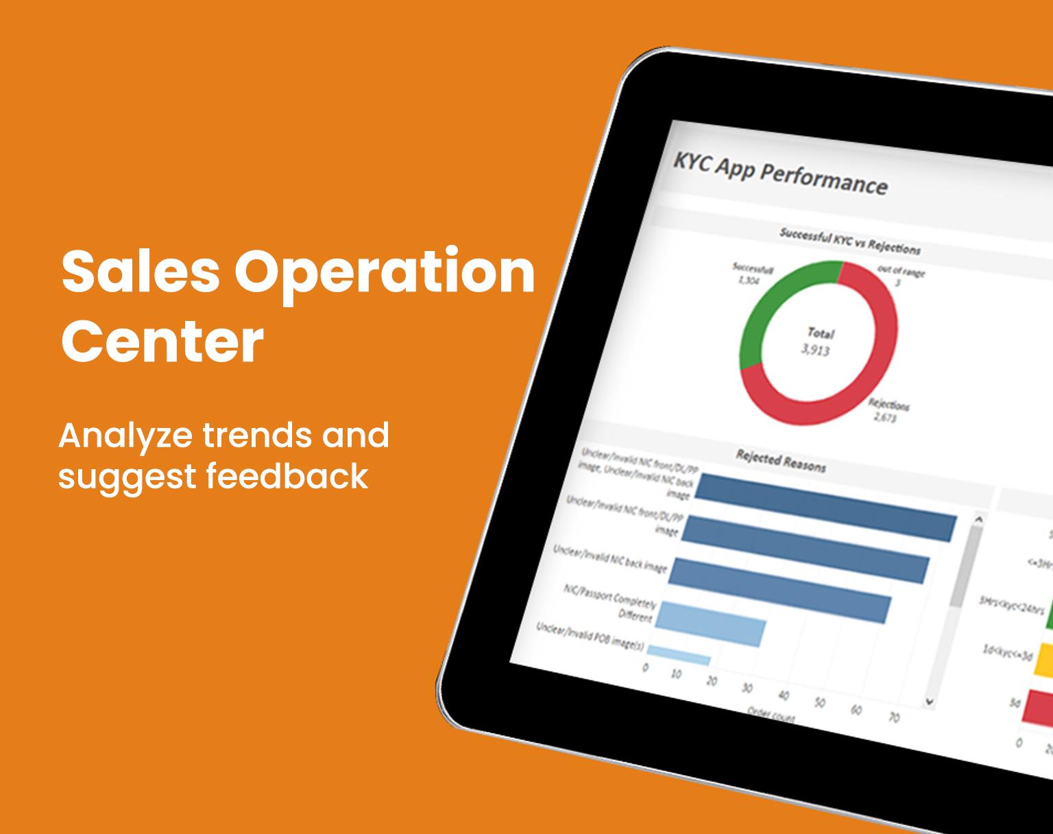 Digital Transformation of Sales Data at ADL