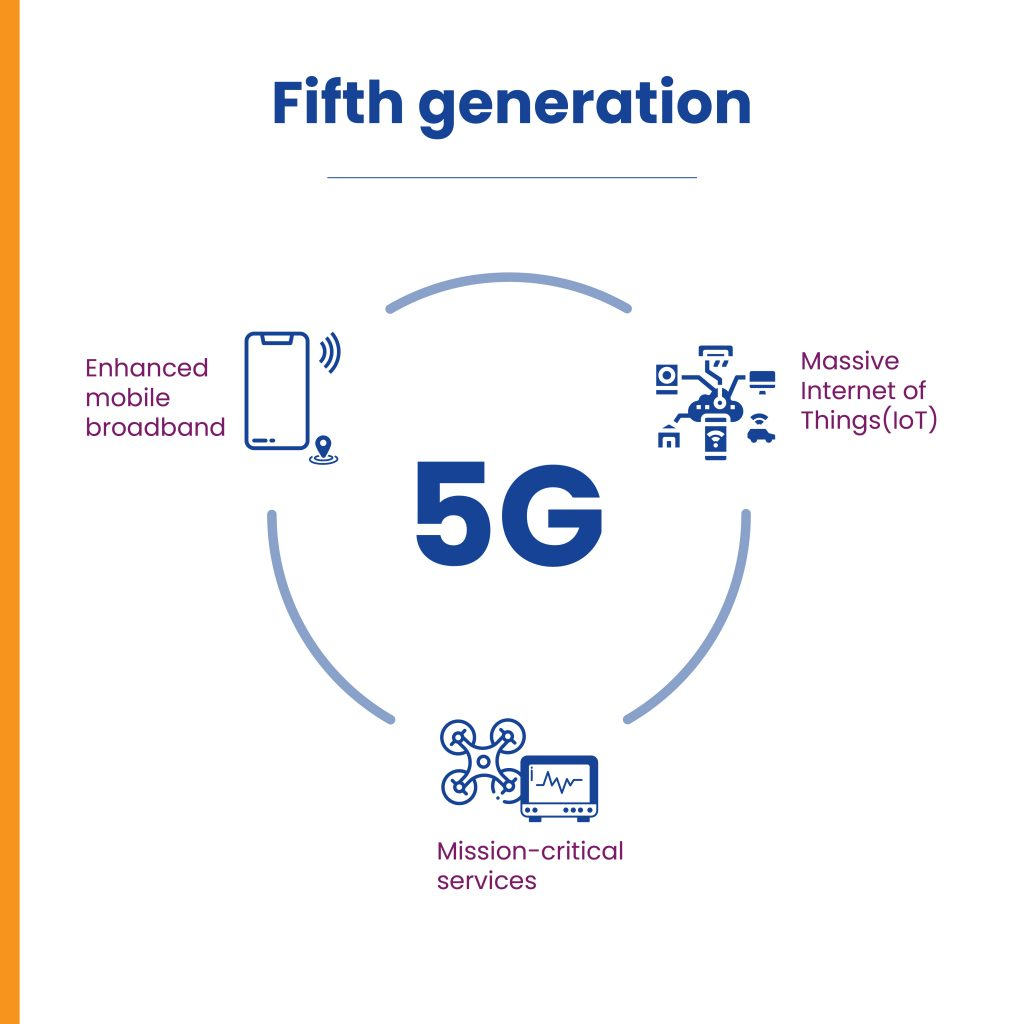 Differences in 5G