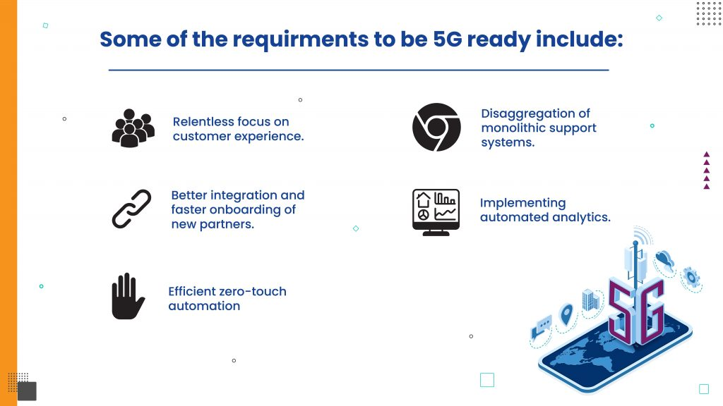 Requirements for 5G
