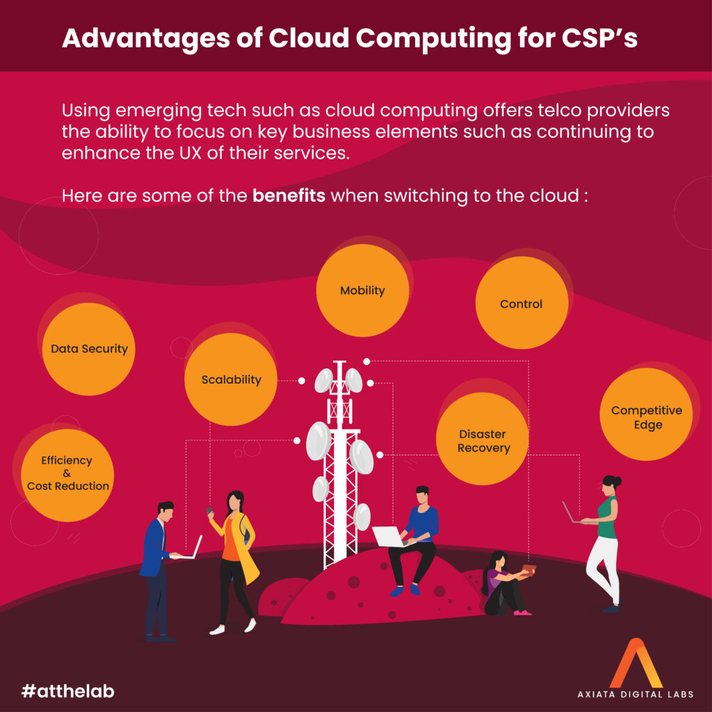 Advantages of cloud computing for CSP's. How cloud computing can help with digital transformation for telcos.