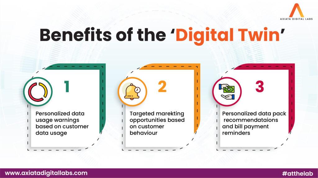 Benefits of Digital Twin